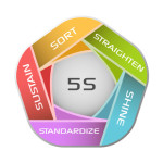 Introduction to 5S: Step 1: Sort