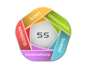 illustration of 5S methodology